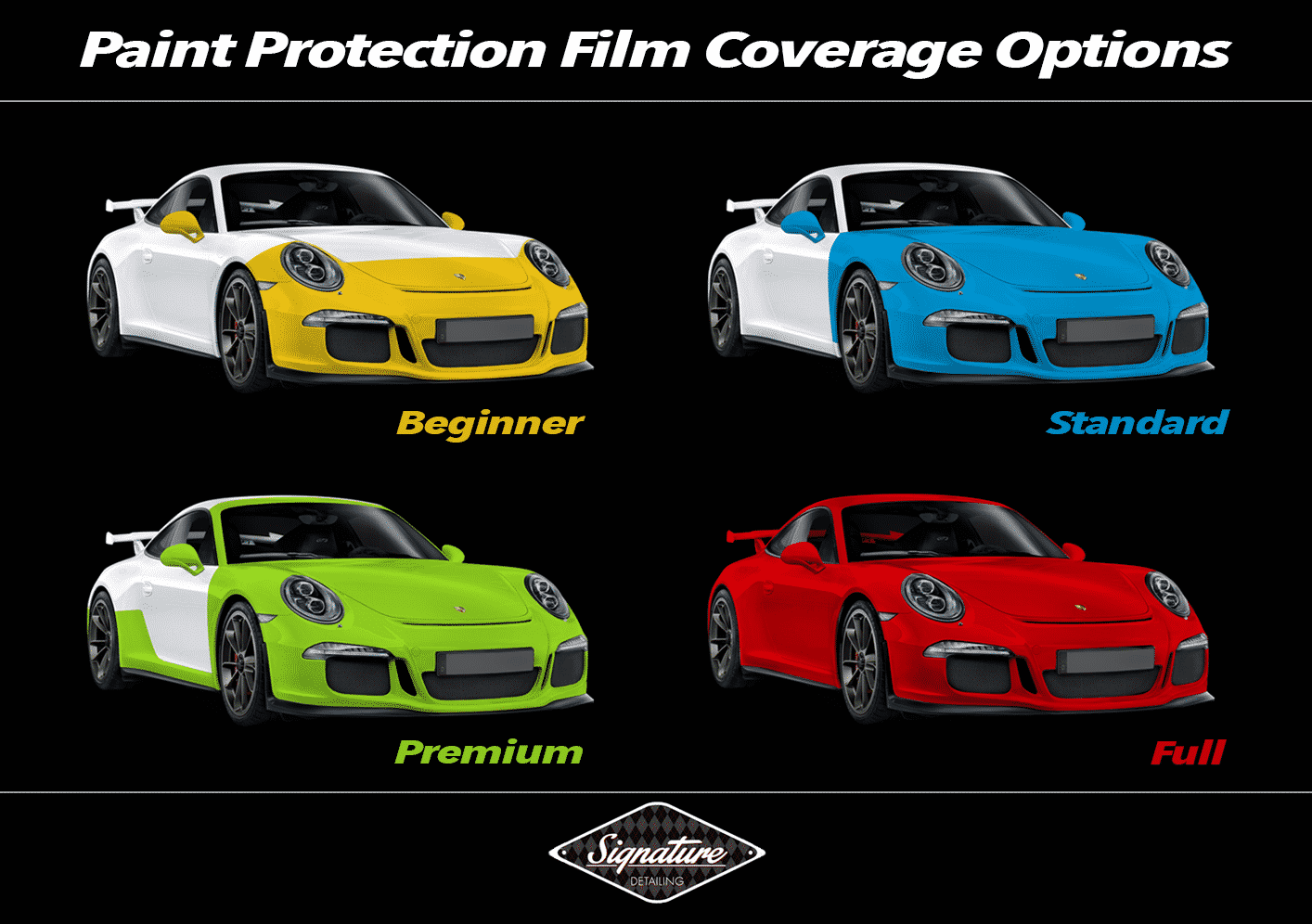Signature Detailing New Jersey provides the best craftsmanship & paint protection film coverage option in NJ & NYC